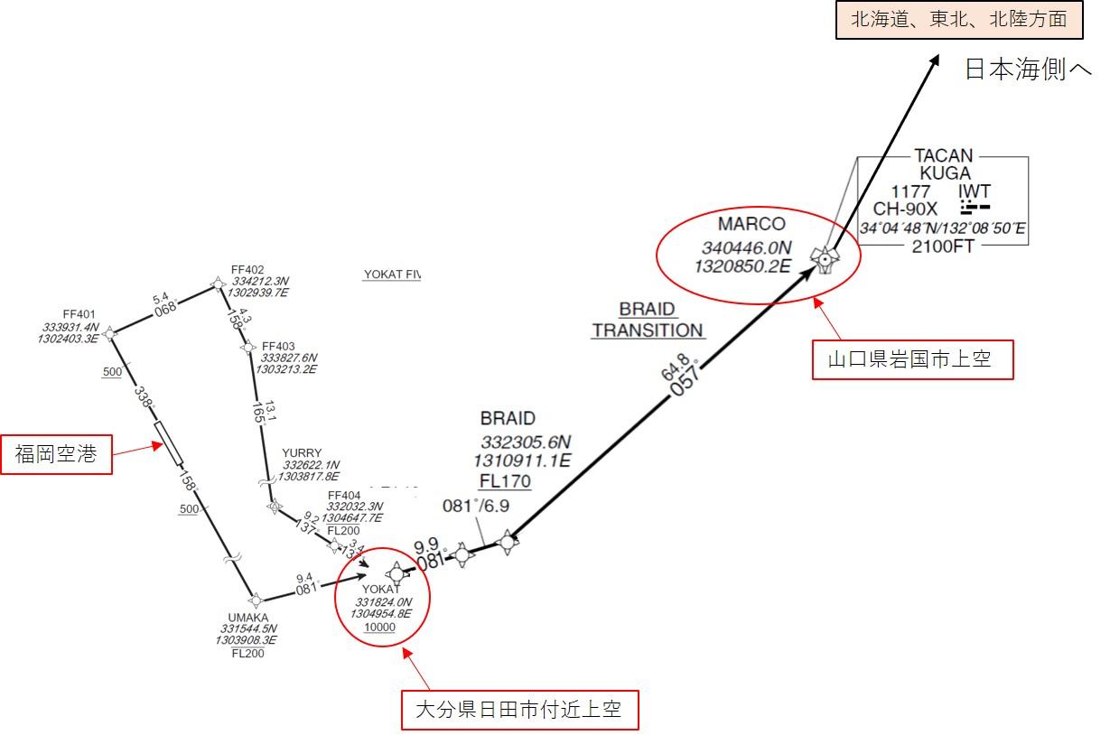 YOKAT DEPARTURE経由MARCOへ向かう出発経路