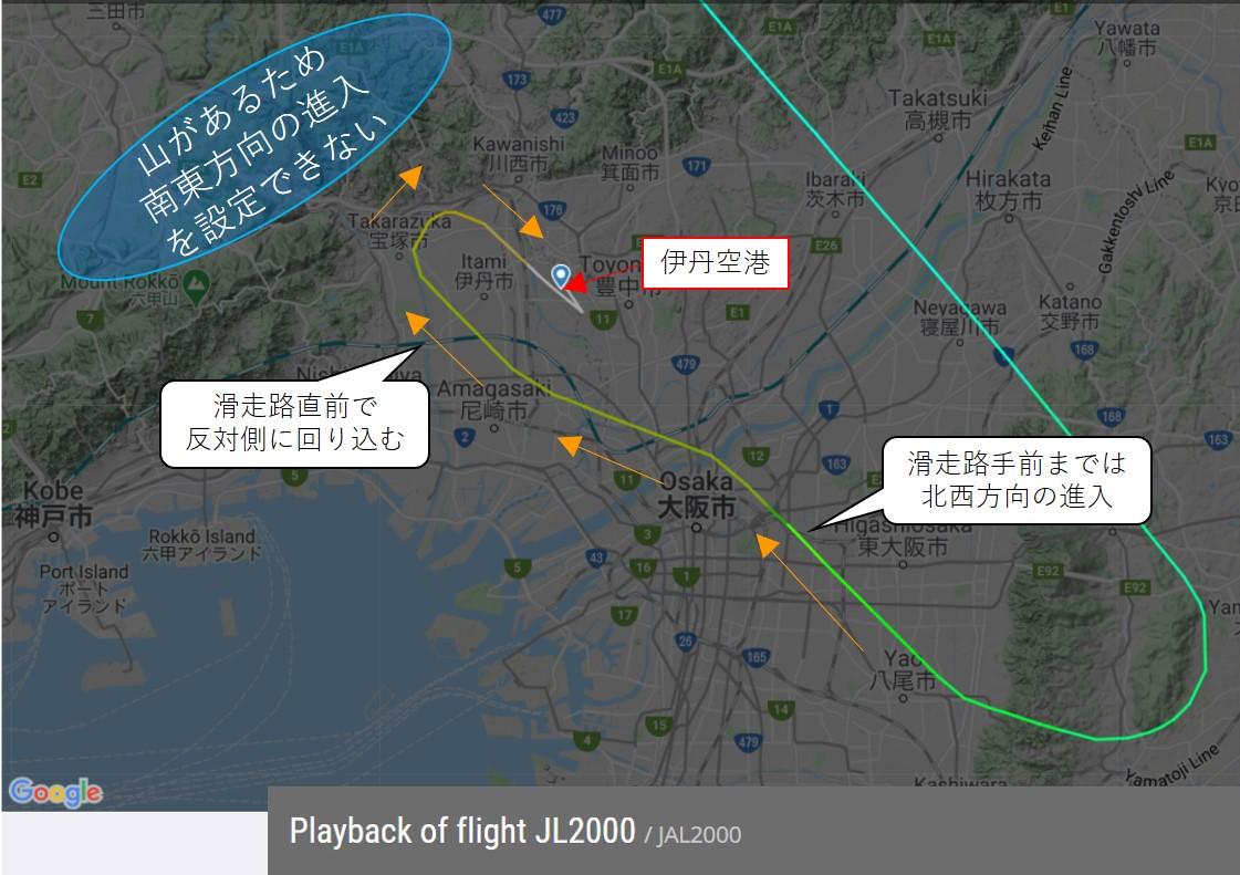 サークリングアプローチを実施する場合の飛行経路例