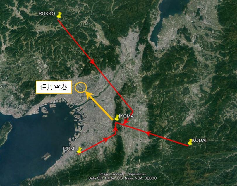 各方面からIKOMAへ接続する経路のパターン