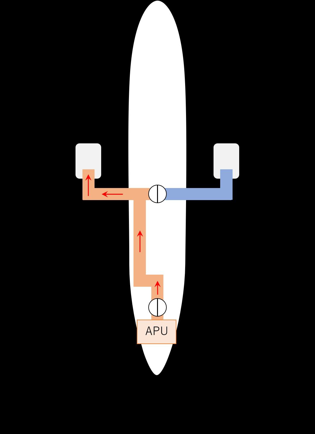 APUがエンジンスタート用に圧縮空気を供給する様子