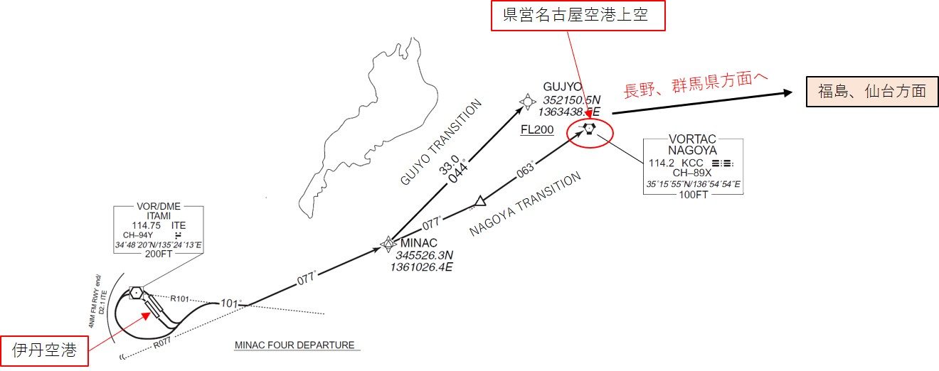 NAGOYA TRANSITIONから福島・仙台方面へ向かう飛行経路