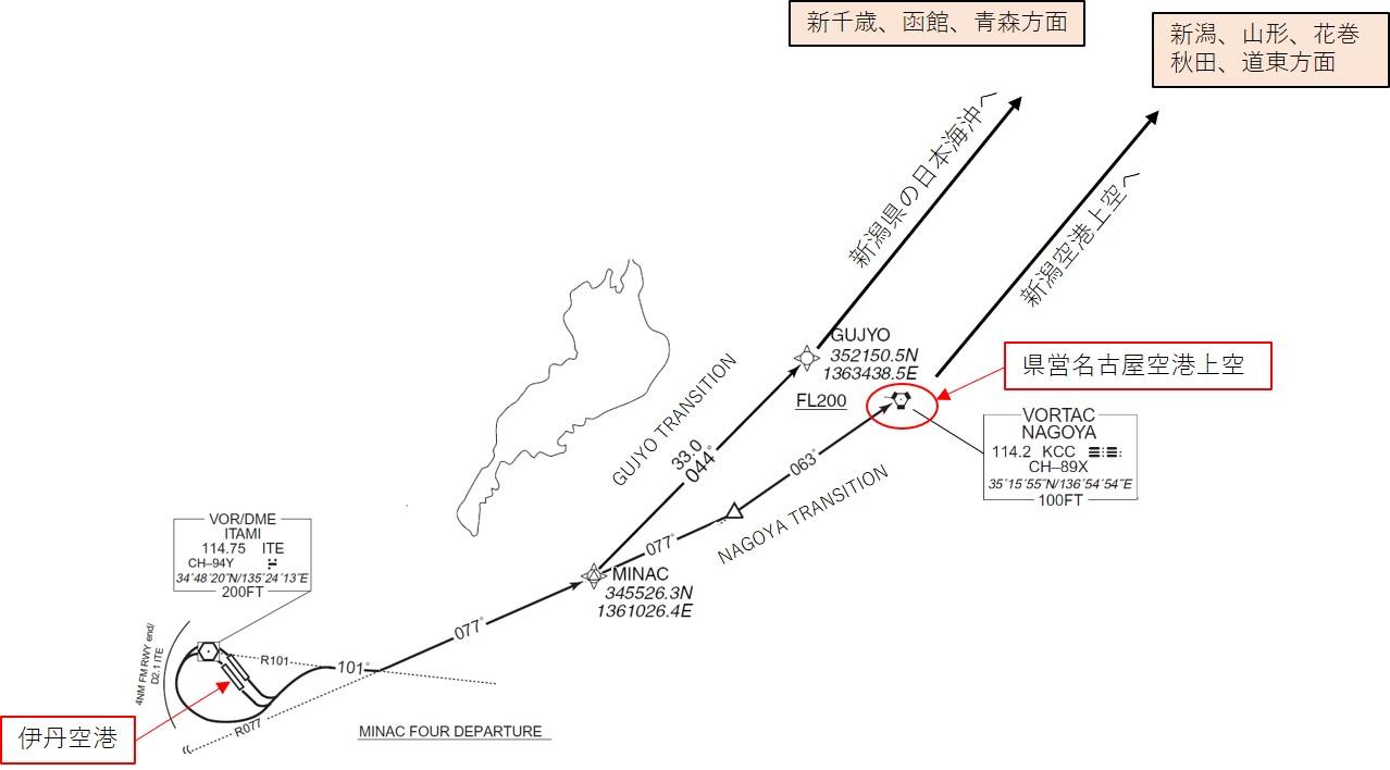 MINAC DEPARTUREからGUJYO・NAGOYA TRANSITIONへの飛行経路