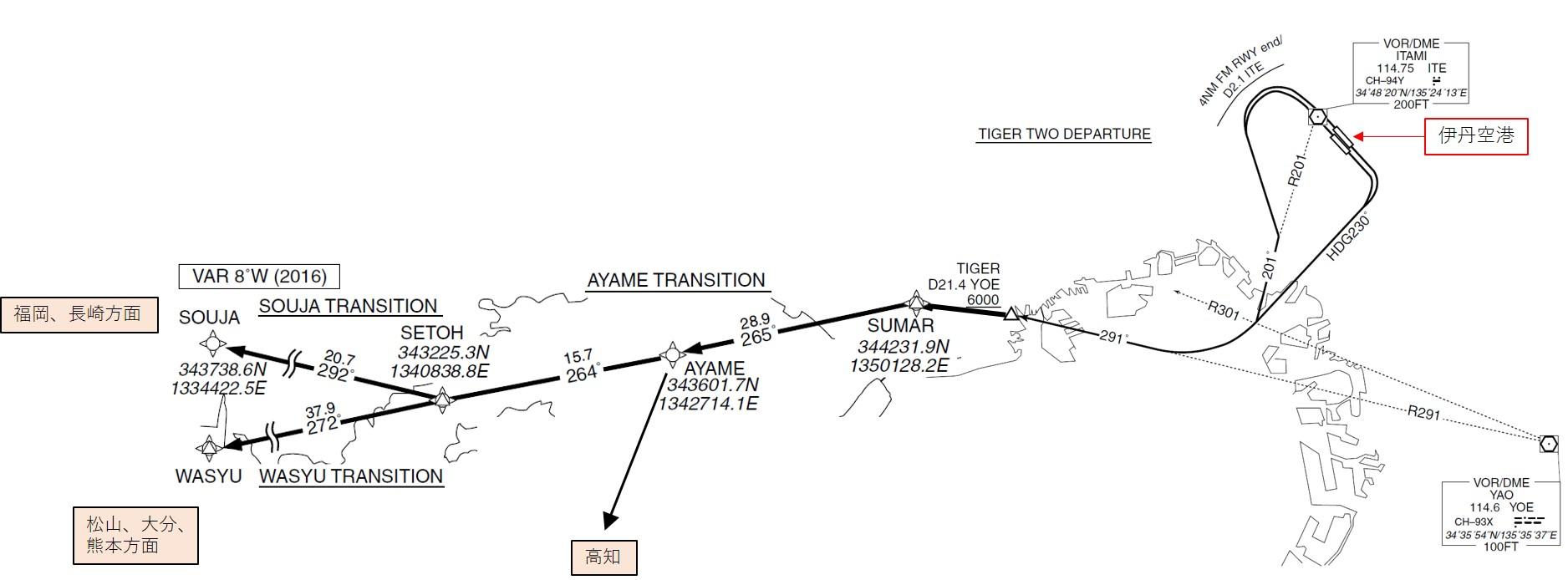 TIGER DEPARTUREからSOUJA・WASYU・AYAME TRANSITIONへの飛行経路