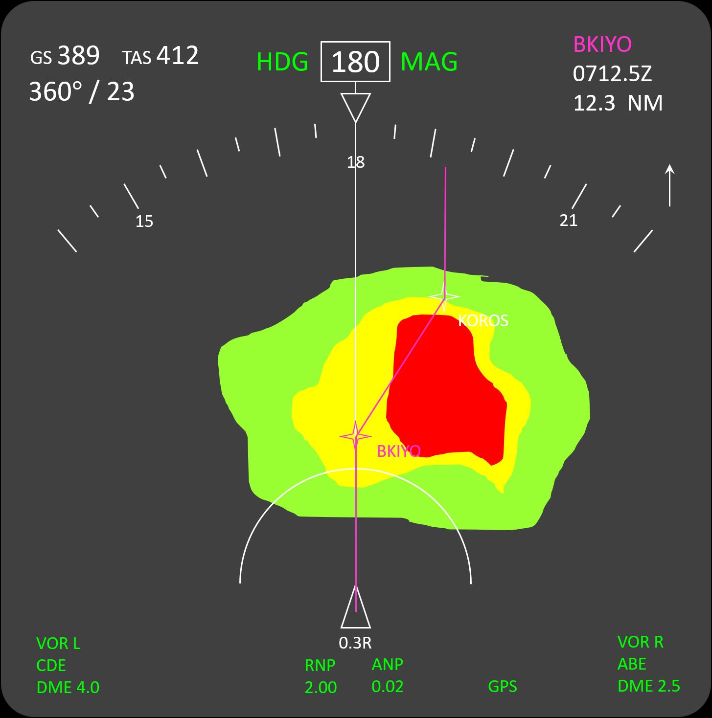 コックピットのウェザーレーダー画面のイメージ