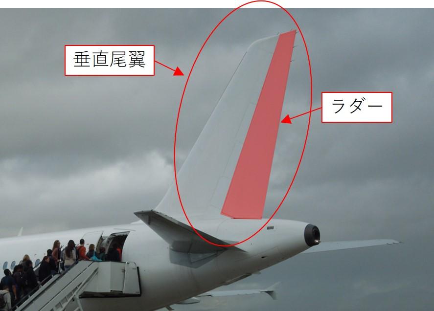 垂直尾翼とラダーの画像