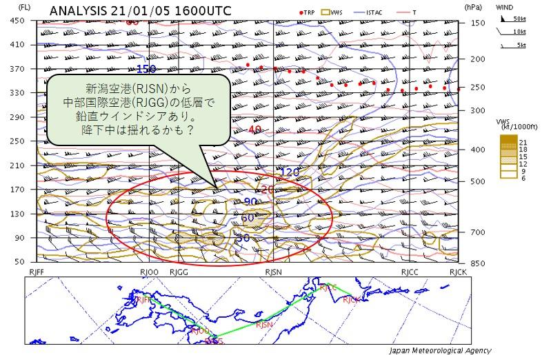 大気断面図の例