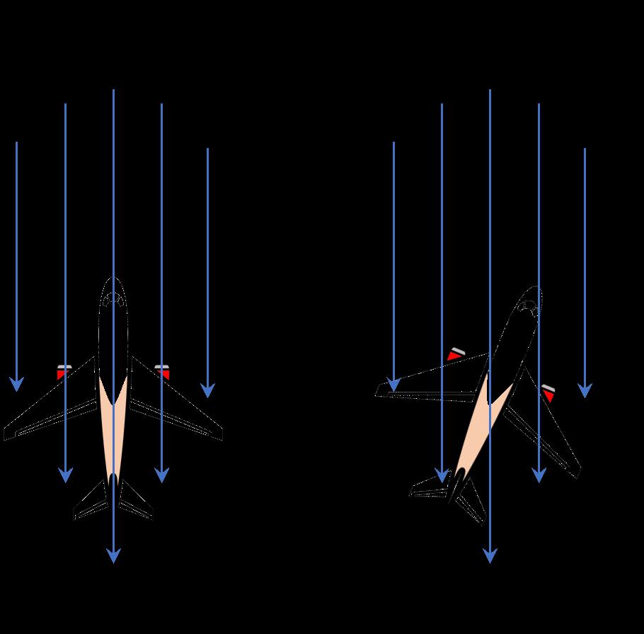 飛行機が気流に対して滑るイメージ