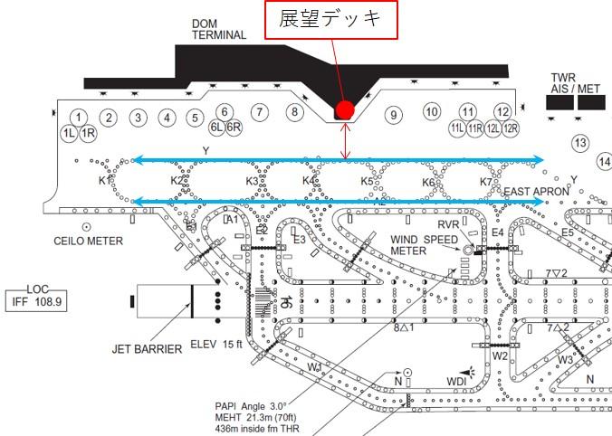 展望デッキと誘導路の位置関係