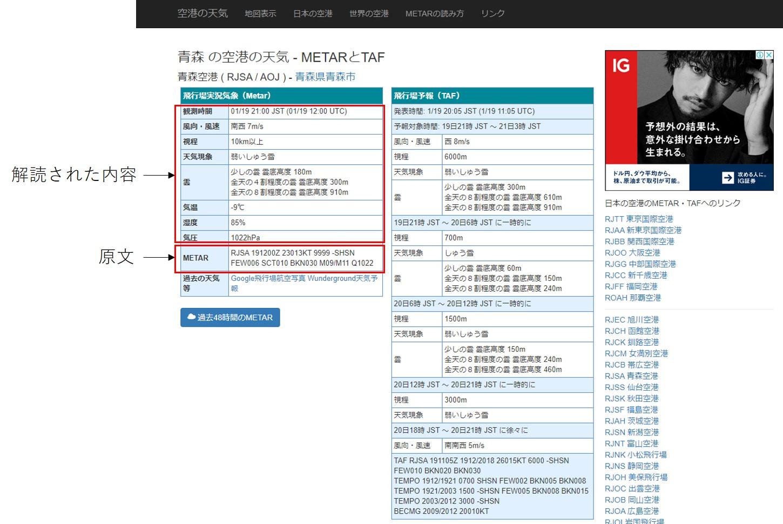 Time-j.netのMETAR情報画面