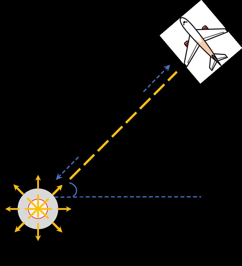 VOR/DMEによる位置特定のイメージ