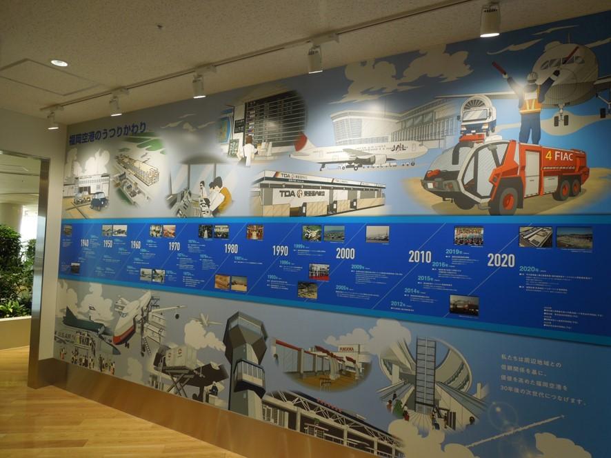 「情報ひろば」福岡空港の歴史