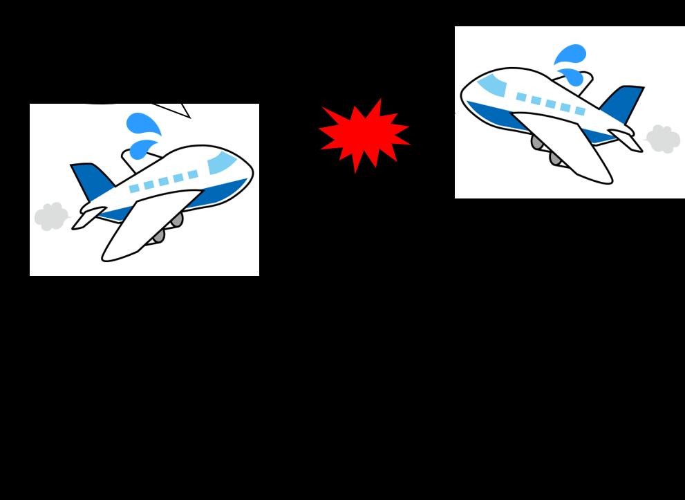 衝突の恐れがある他機に対する警報イメージ